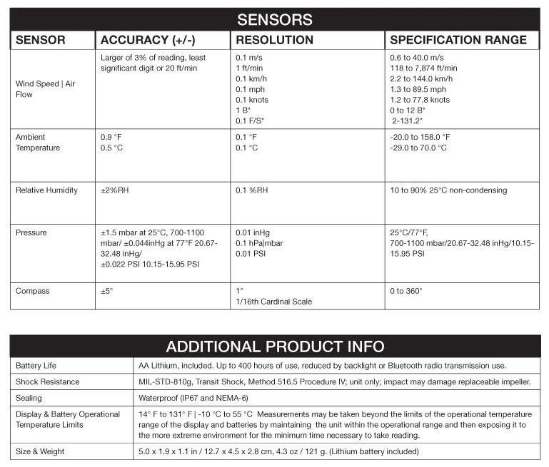 Spesifikasi Kestrel 5000