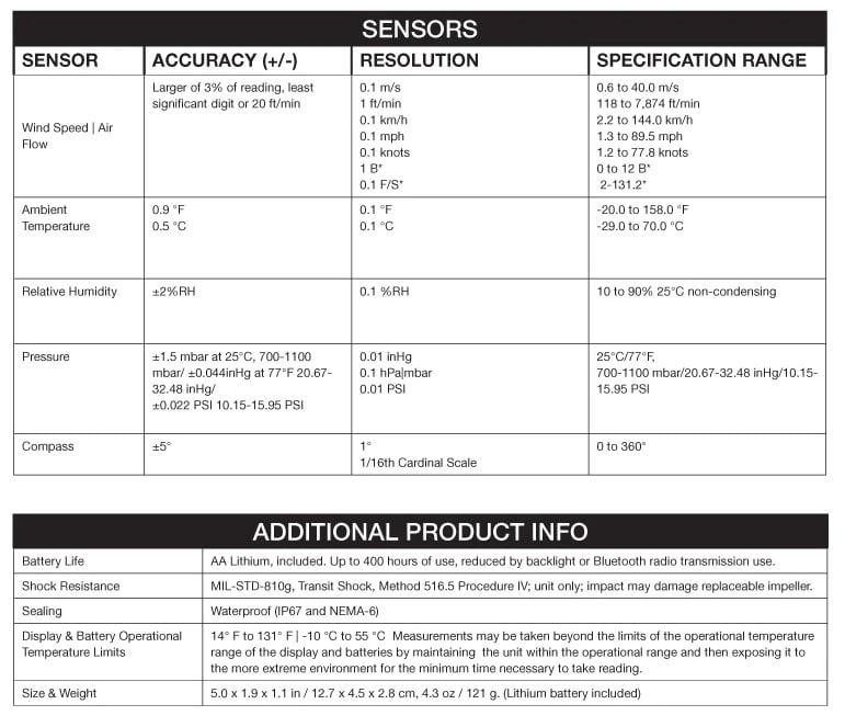 Spesifikasi Kestrel 5500
