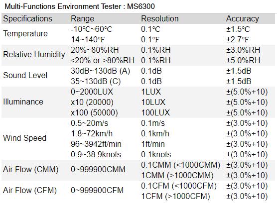 spesifikasi mastech ms6300