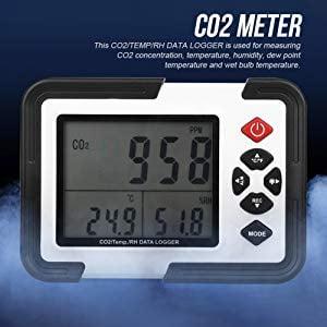Gas detector CO2