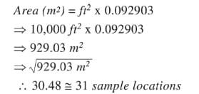 Sampel Aplikasi Particle Counter